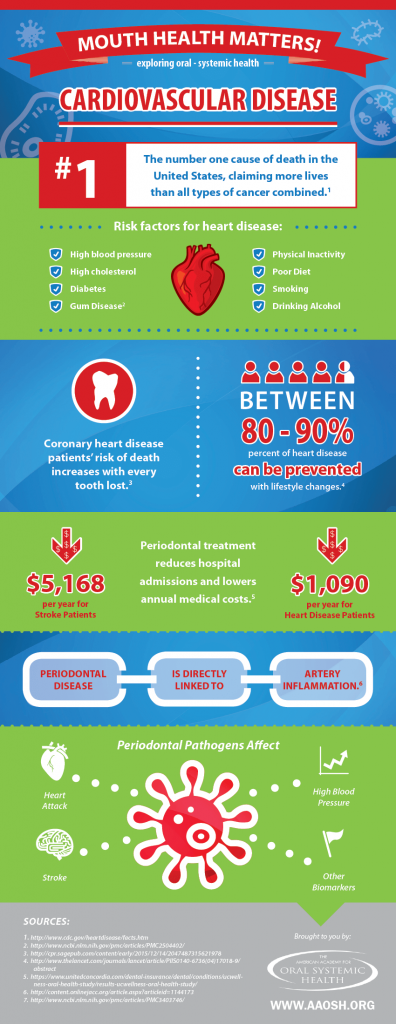 AAOSH Total Dental Health