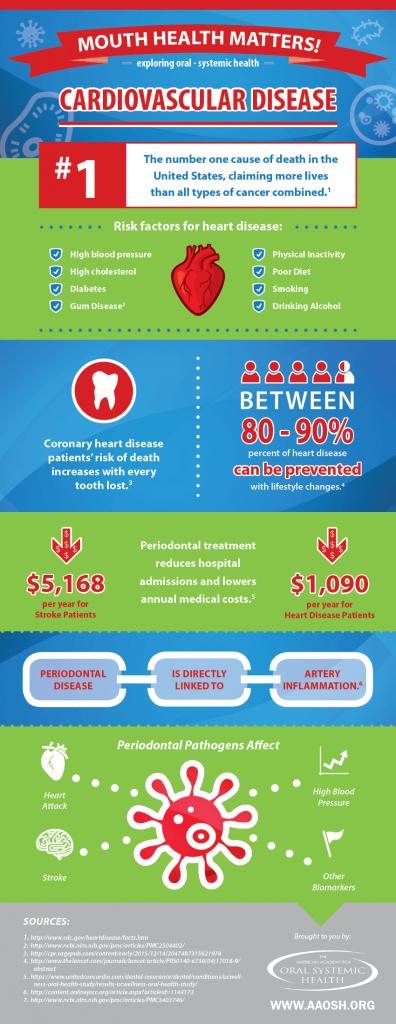 AAOSH Total Dental Health
