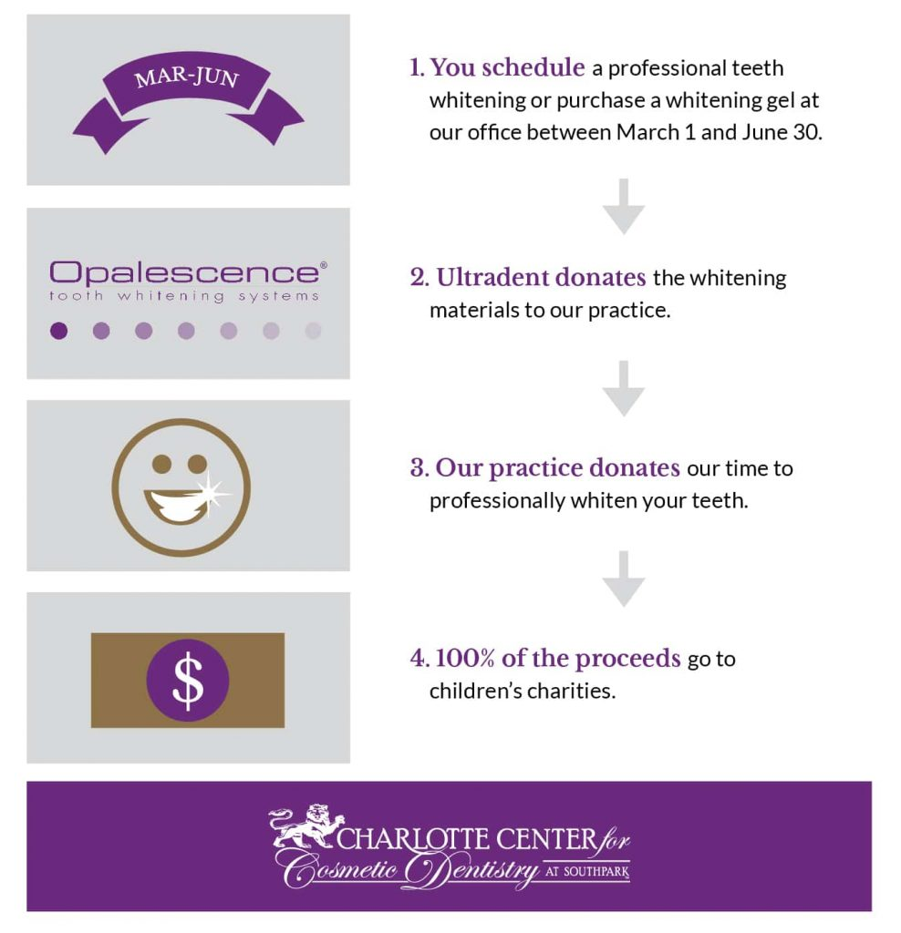 Children's Charity Charlotte Dentistry